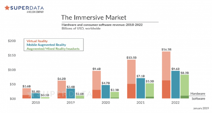 Future VR Headset Market