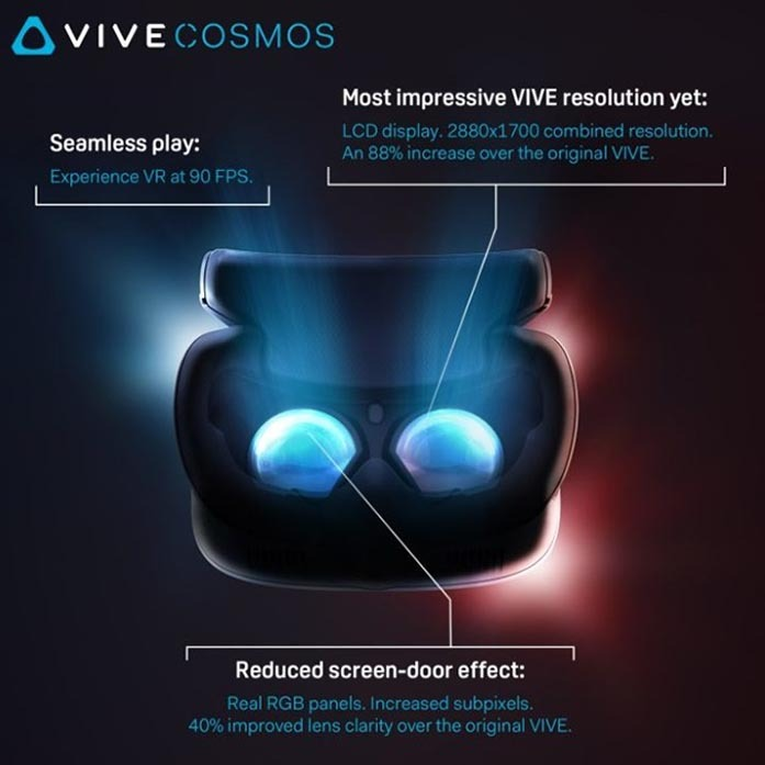 HTC Vive Cosmos- new RGB LCD screen