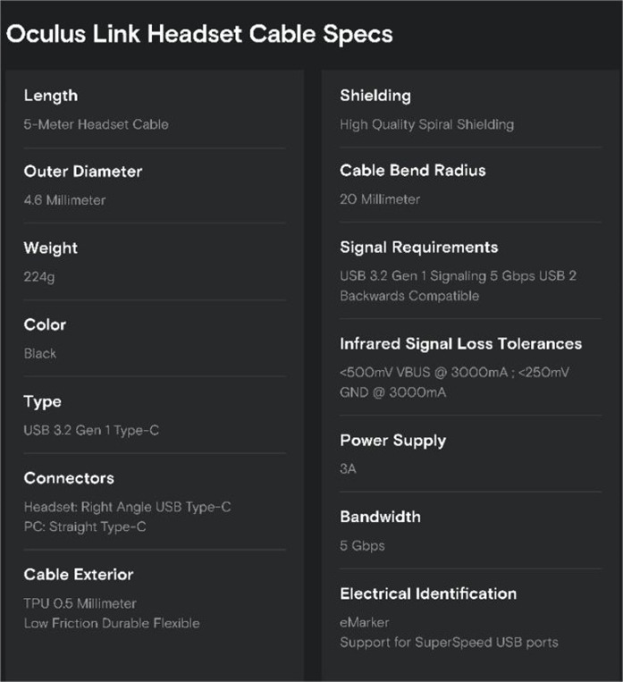 Oculus Link Cable Requirements
